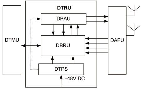 基站电源模块电路图