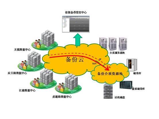 硬件电路设计与实践