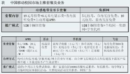中国移动缘何领跑--运营市场--通信世界网