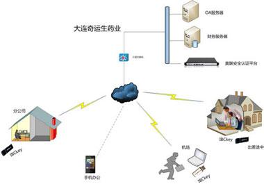 奥联gw上网行为管理解决方案--解决方案--通信世界网
