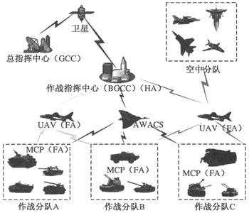 利用网络移动技术实现快速组网通信的网络结构如图1