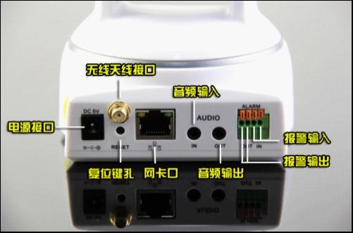 关爱眼智能网络监控摄像机接口丰富,功能完备 关爱眼智能网络监控摄像机背面设有大量接口,从左至右分别是电源接口、充电天线接口、复位键孔、网卡口、音频输入口、音频输出口、报警输出口及报警输入口。用户可通过接入话筒或耳机来实现语音对讲功能,或者接入报警器实现防盗报警功能。