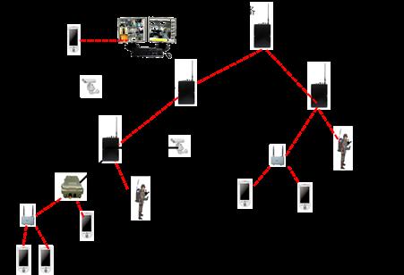 Strix高低频Mesh混合组网用于船载监管